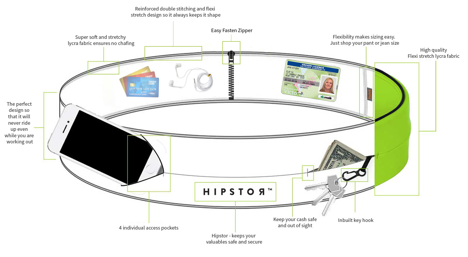 Hipstor Sports Hands Free Travel Belt Flip Belt