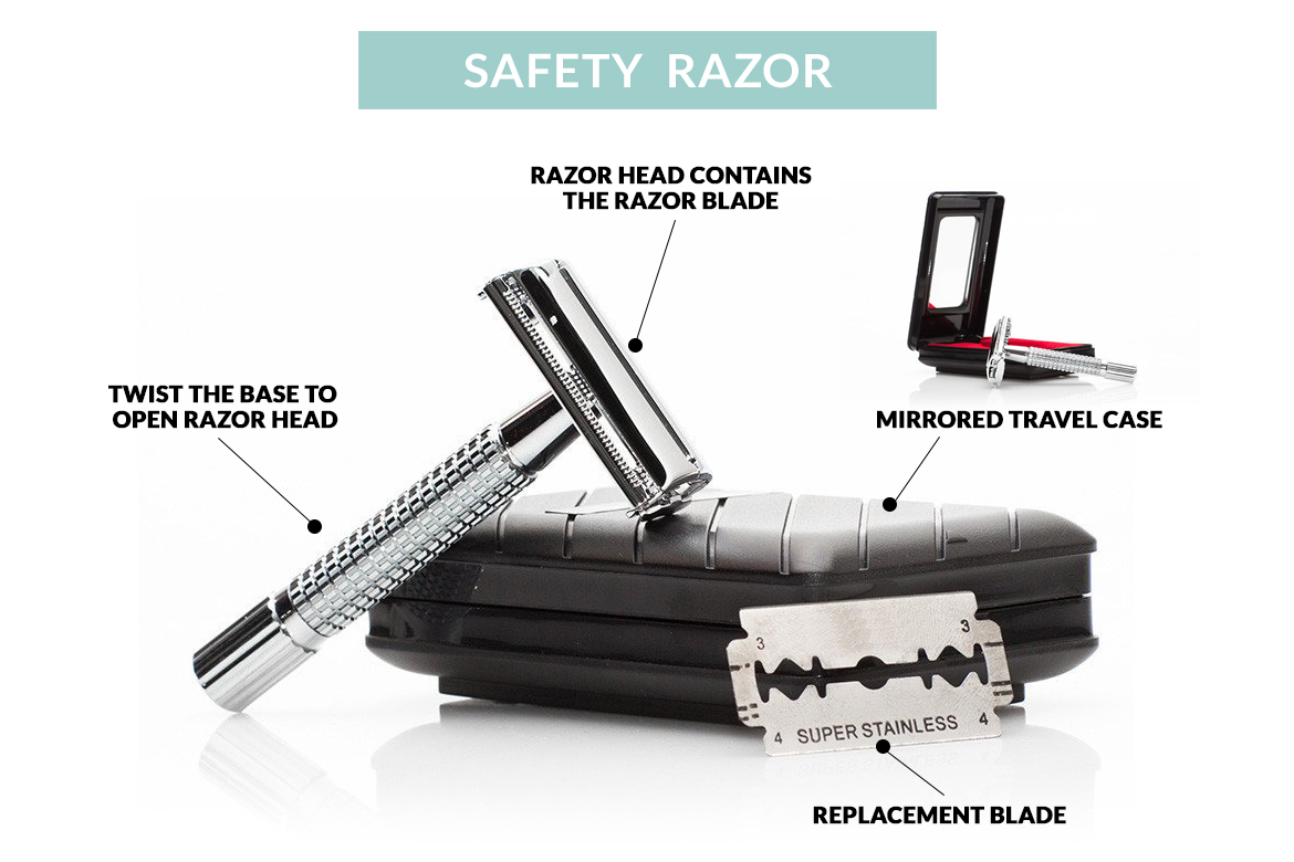 The Modern Version Of The Classic Safety Razor